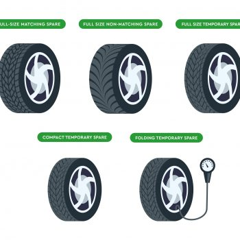spare tyre types