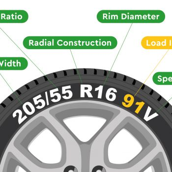 tyre labelled