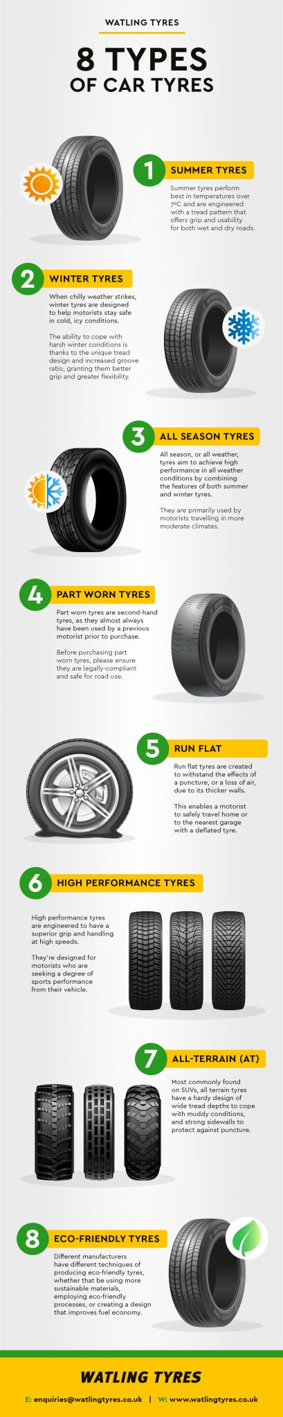 types of car tyres